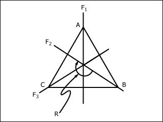 An equilateral triangle with three axes running through it.